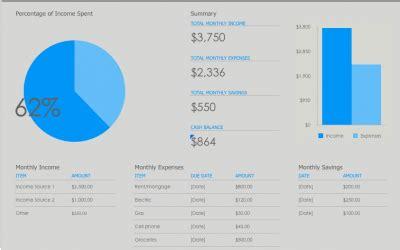 mac excel 2008 personal budget template free gantt chart