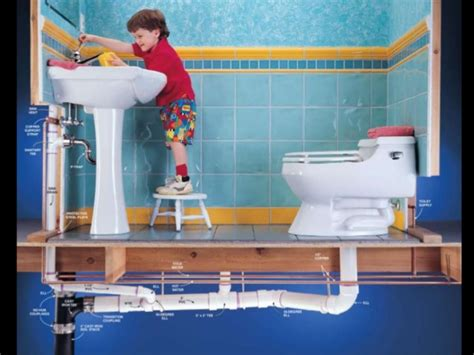 Toilet No Plumbing Required by Plumbing In Architecture