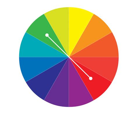 opposite colors color wheel chart complimentary colors complementary