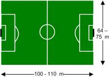 football ground measurement in meter how big is a hectare metric views