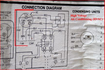 pin  steve  tools refrigeration air conditioning diagram heat air units