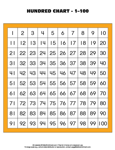 1 100 Counting Chart With Number Names Worksheets 187 Counting 1 100 Worksheets Free