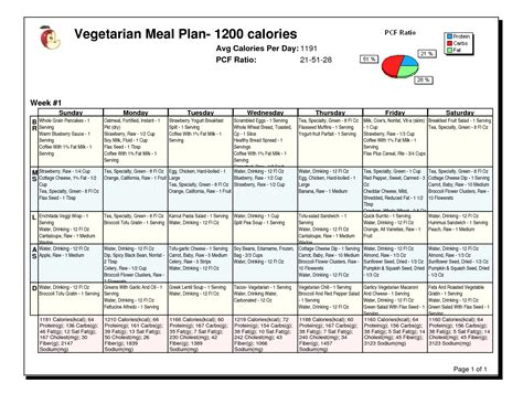 Vegan Detox Diet Plan by 1200 Calorie Daily Menu Vegetarian Meal Plan 1200 Calor