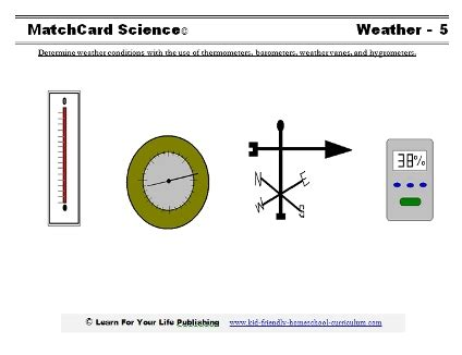 Weather Tools Worksheet by Weather Instruments