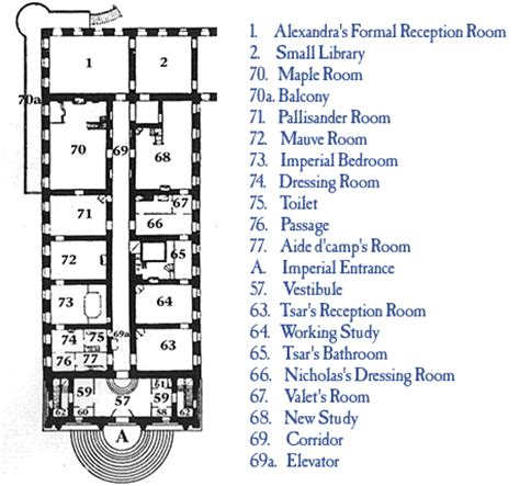 palace floor plan floorplan of nicholas and alexandra s rooms