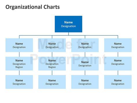 organization chart powerpoint template organization chart in powerpoint editable templates