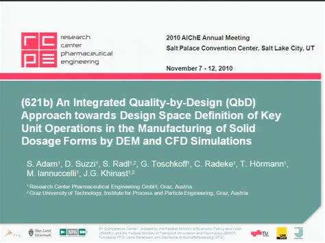 design space definition pharmaceutical an integrated quality by design qbd approach towards