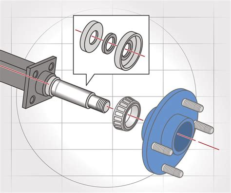 boat trailer wheel bearing problems properly servicing your trailer wheel bearings will keep