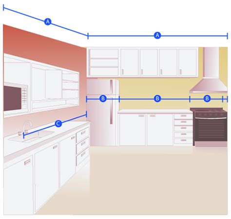 how to measure for kitchen cabinets measuring your kitchen