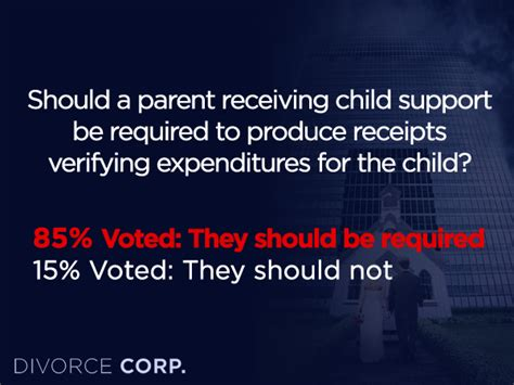 Dc Child Support Search Should Parents Who Receive Child Support Be Required To Produce Receipts Poll 5