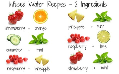 Detox Water Recipes For Weight Loss In Urdu by 9 Best Images About Infused Water Ideas On