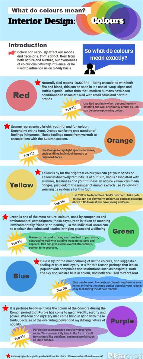 What Paint Colors Mean | 17 best images about colour schemes on pinterest paint