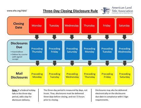 respa section 6 respa disclosure calendar 2016 calendar template 2017