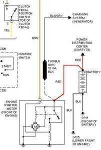 95 neon wiring harness pin 95 get free image about wiring diagram