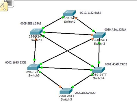 Spanning Tree Protocol Diagram