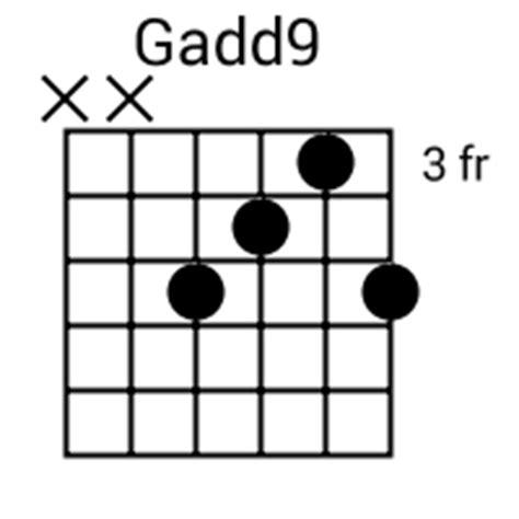 G Add 9 Guitar Chord