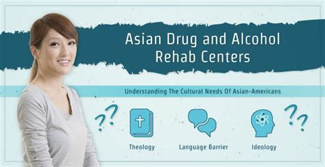 Best Detox Programs In Asia by Asian And Rehab Centers