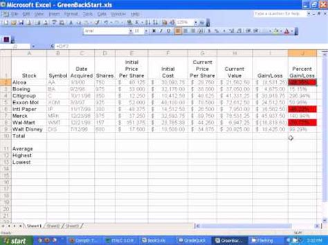 Yahoo Spreadsheet by Excel Vba How To Scrape Yahoo Finance Stock Prices Into