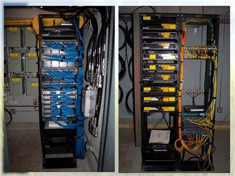 Server Rack Wiring Best Practices by Minutes Of August 12 2010 Itac Ni Meeting