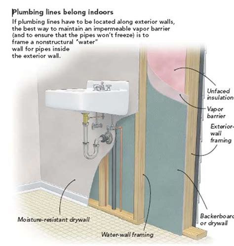 Plumbing Vent Outside Wall by Bathroom Pipes On Exterior Wall 28 Images What Is Causing Plumbing Pipes To Vibrate Angie
