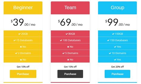wordpress layout table free pricing table plugins for wordpress 2017 edition