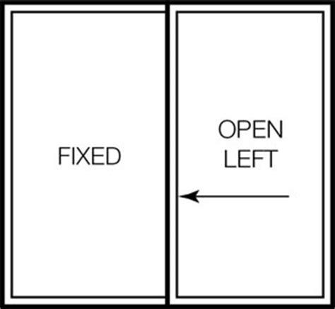 patio door size patio door sizes and configurations stanek windows