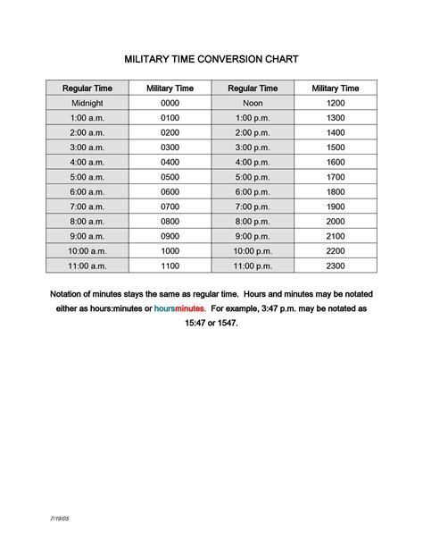 30 Printable Military Time Charts ᐅ TemplateLab