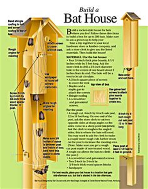 pattern for bat house 1000 images about wood patterns on pinterest birdhouses
