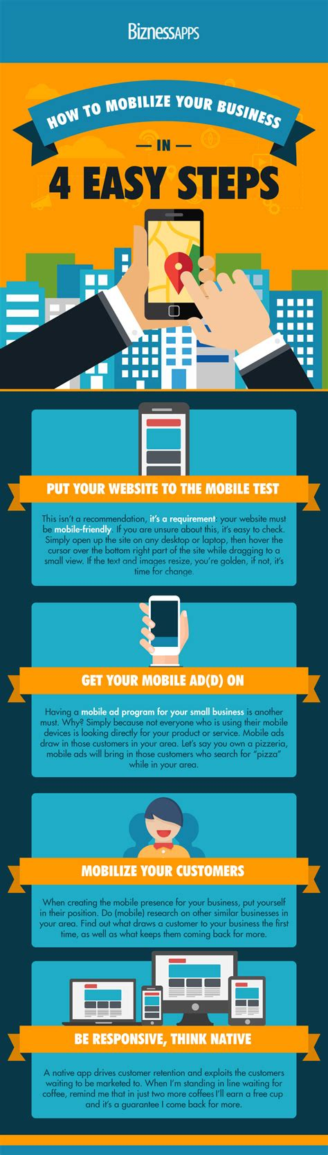 Detox Your In 4 Easy Steps by How To Mobilize Your Business In 4 Easy Steps Infographic