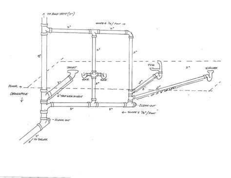 diagram of bathtub drain system plumbing waste and vent diagrams plumbing get free image about wiring diagram