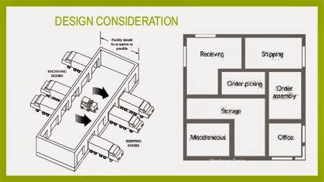 warehouse layout design criteria distribution blog chapter 5 warehousing and storage