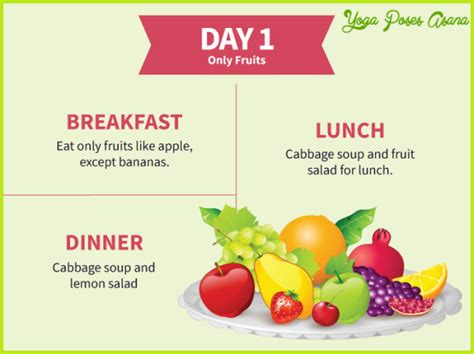 Fruit And Vegetable Detox Weight Loss by Is Any Diet Best For Weight Loss Poses Asana