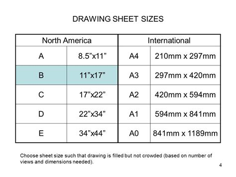B Drawing Size by Drafting Review Elements Of A Drawing Types Of Views Part