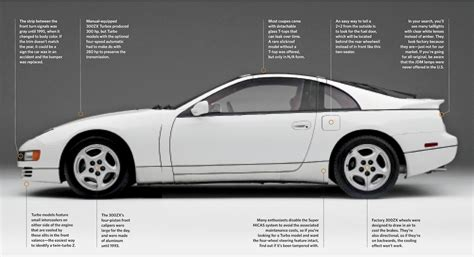 old car manuals online 1996 nissan 300zx seat position control 1990 1996 nissan 300zx buyer s guide motor trend classic