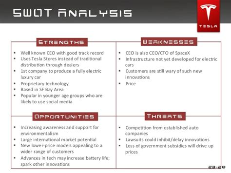 Tesla Motors Analysis Strategic Marketing For Tesla Motors Uc Berkeley Extension