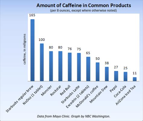 u energy drink caffeine content report energy drinks packed with unlisted caffeine nbc