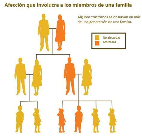 imagenes de enfermedades espirituales trastornos mentales hereditarios healthychildren org