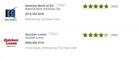 zillow now has more than 100 000 lender ratings and