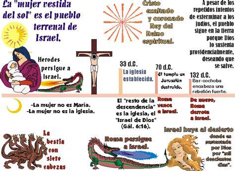 preguntas biblicas sobre el apocalipsis mujer vestida del sol guerra en el cielo satan 225 s