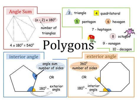 Angles In Polygons Worksheet by 89 Best Images About Gcse On Student Centered