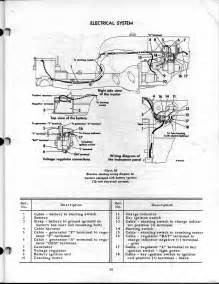 farmall h wiring diagram tractor tractor parts and wiring diagrams