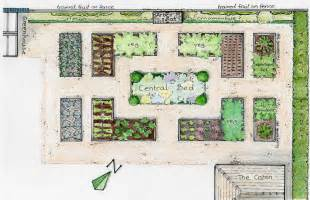 Ideal Vegetable Garden Layout Simple And Easy Small Vegetable Garden Layout Plans 4x8 With Raised Bed And Privet Hedge Plants