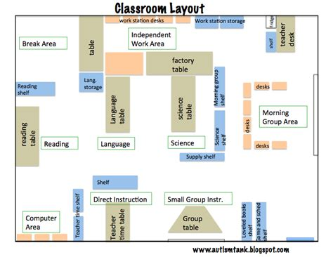 classroom layout for grade r autism tank september 2013