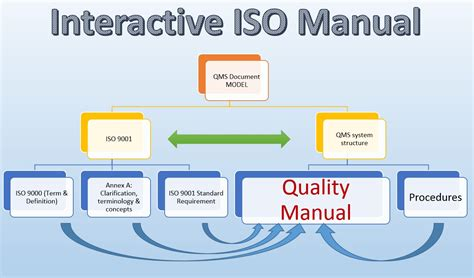 iso 9000 quality manual template november 2015 iso 9001 2015 manual