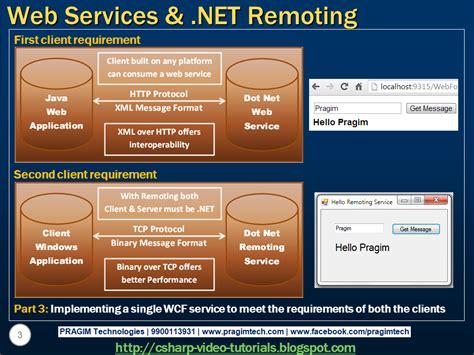 tutorial net web service sql server net and c video tutorial part 2 creating