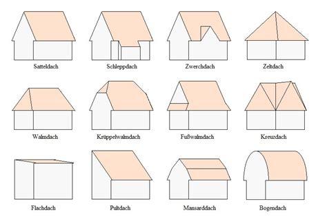 Wie Baue Ich Einen Dachstuhl 5999 by Dachstuhl Selber Bauen 187 Www Selber Bauen De