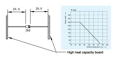 capacitor aging in psu capacitor aging calculator 28 images power supply capacitor aging power wiring diagram and