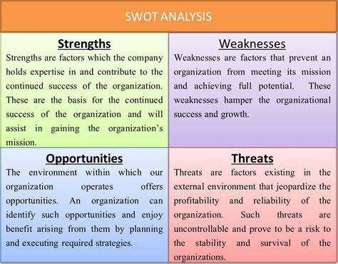 Benefits Of Mba In Hospitality Management by What Is Swot Analysis What Is Swot Analysis