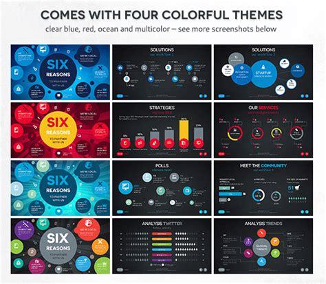 keynote technical themes 5 best keynote templates trendy designed keynote