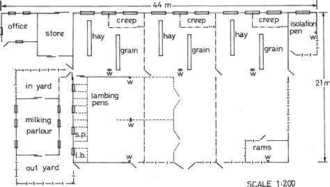Farm Office Floor Plans by Intensive Sheep Production In The Near East